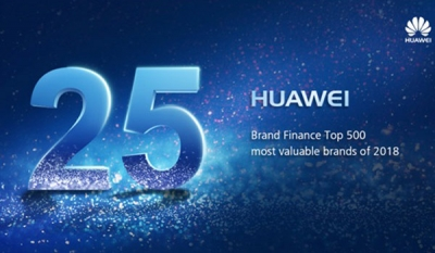 HUAWEI rises to 25th spot on Brand Finance Global 500 2018