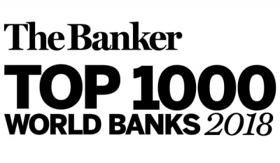Commercial Bank in World's Top 1000 Banks for record 8th consecutive year