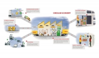 New DHL report challenges the logistics industry to embrace the trend of 'fair and responsible logistics'