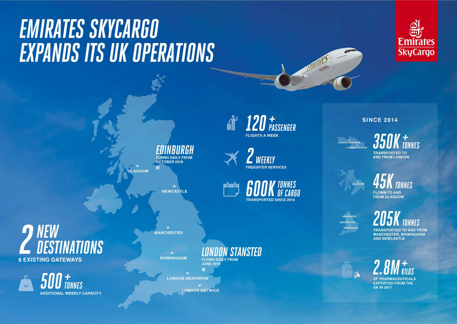 Emirates SkyCargo set to expand footprint in the UK image