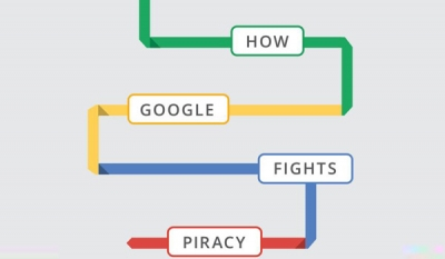 "Google's online piracy crackdown is ""step in right direction"" but leaves a ""bitter aftertaste"" says ISBA"
